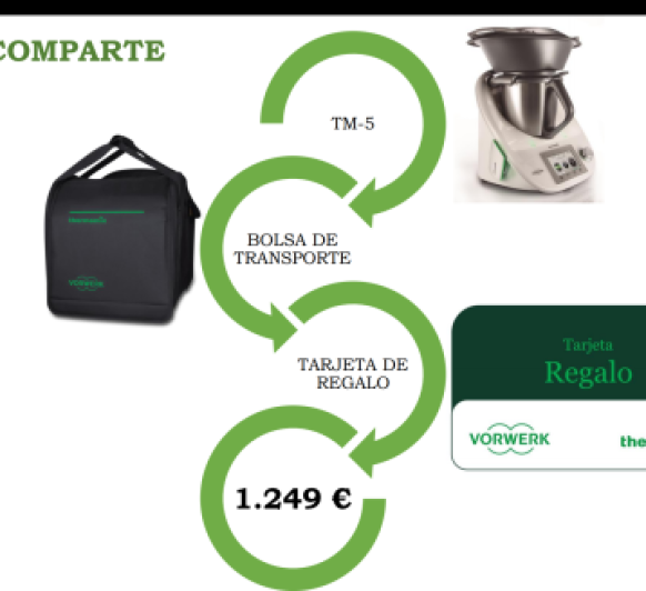 Tarjeta Regalo 50€!!!! Edición comparte